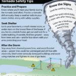 2012 05 GRAPHIC Tornado