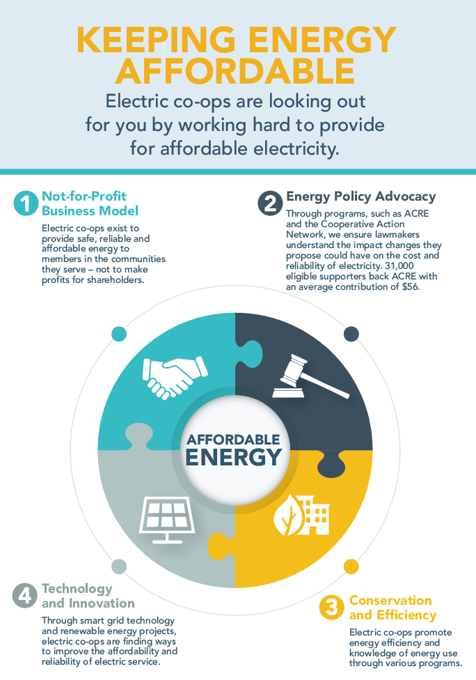 201509_SW_Keeping_energy_affordable_graphic
