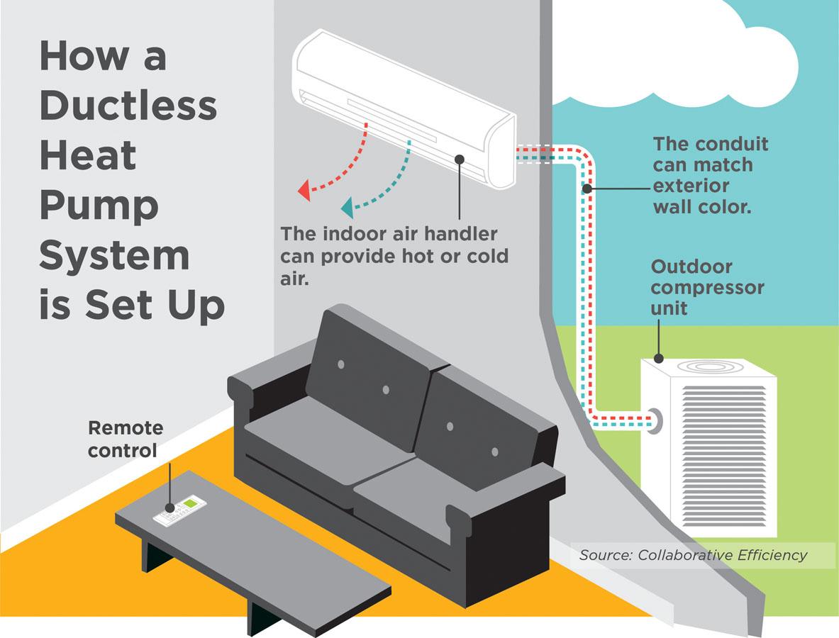 electromode baseboard heaters wiring diagram baseboard