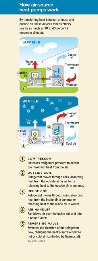 Home-Air-Source-Heat-Pumps