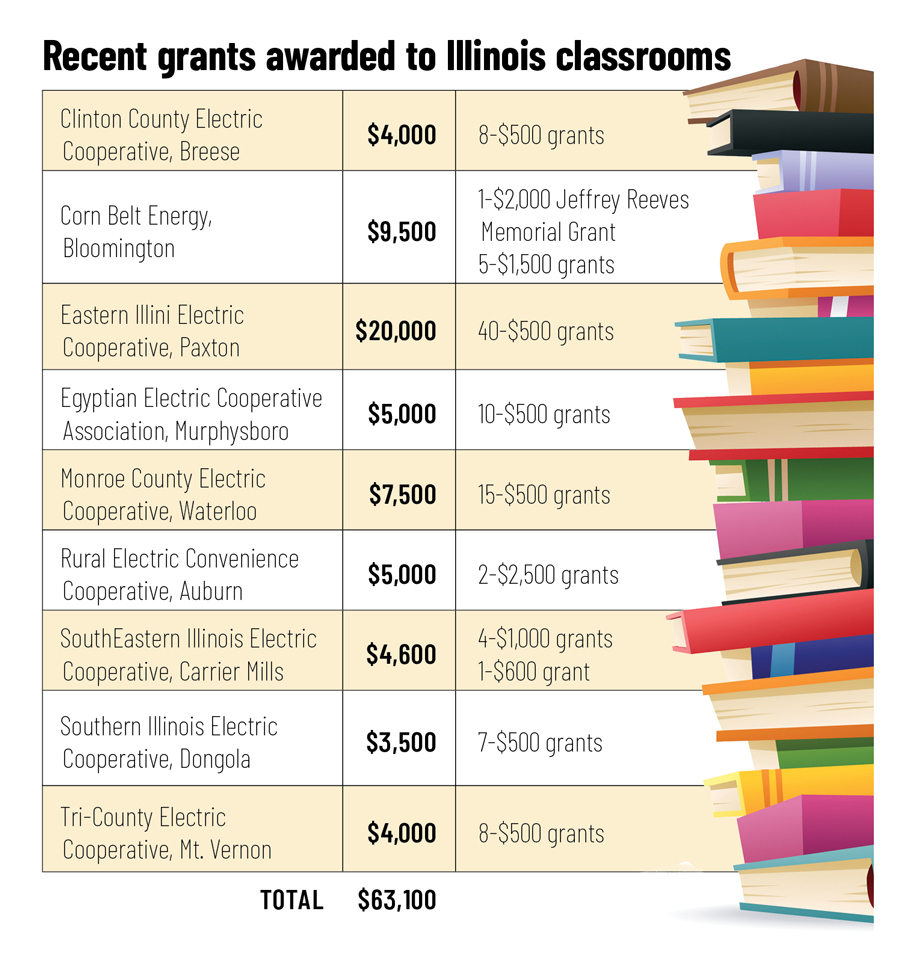 Recent grants awarded to Illinois classrooms