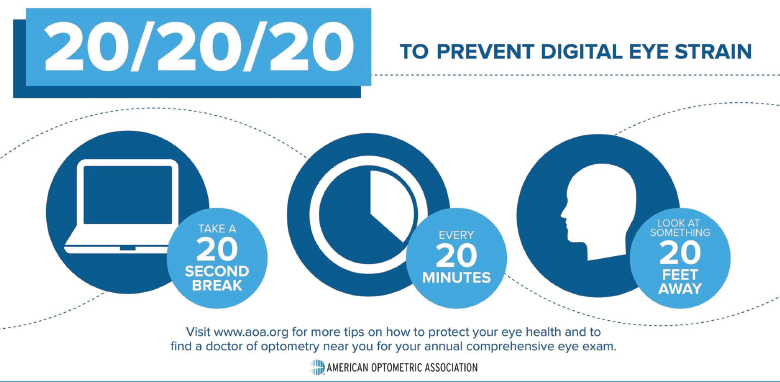 To prevent digital eye strain: Take a 20 second break every 20 minutes and look at something 20 feet away. Visit aoa.org for more tips on how to protect your eye health.