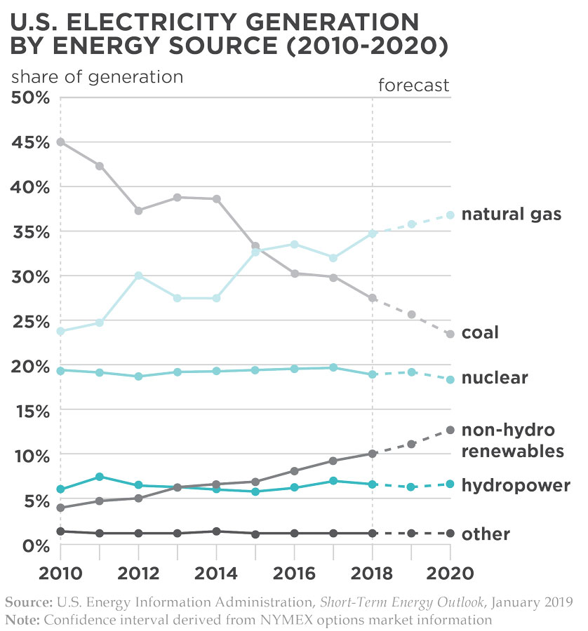 2020_08_SW_BTS_EnergyGeneration